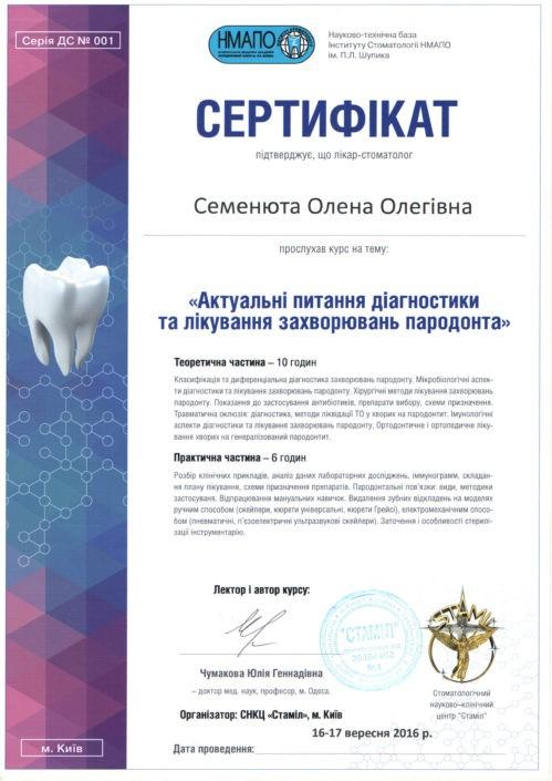 Сертификат лікаря Sandora#1